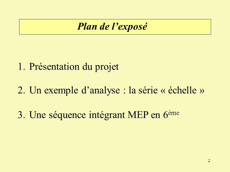 2 1.Présentation du projet 2.Un exemple danalyse : la série « échelle » 3.Une séquence intégrant MEP en 6 ème Plan de lexposé