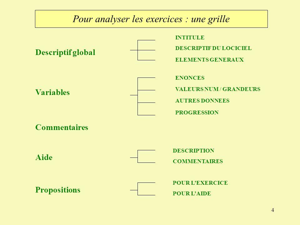 4 Descriptif global Variables Commentaires Aide Propositions INTITULE DESCRIPTIF DU LOCICIEL ELEMENTS GENERAUX ENONCES VALEURS NUM / GRANDEURS AUTRES