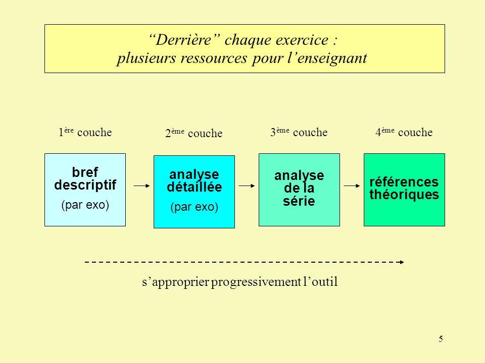 5 bref descriptif (par exo) analyse de la série analyse détaillée (par exo) références théoriques Derrière chaque exercice : plusieurs ressources pour