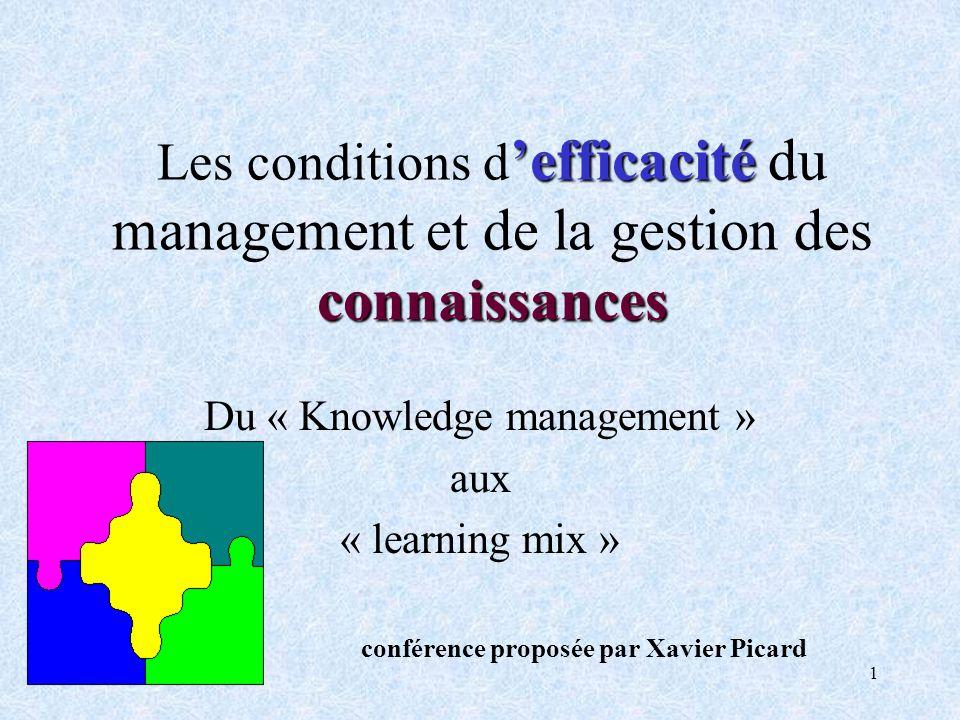 1 efficacité connaissances Les conditions d efficacité du management et de la gestion des connaissances Du « Knowledge management » aux « learning mix