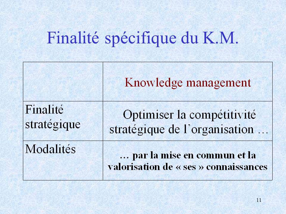 11 Finalité spécifique du K.M.