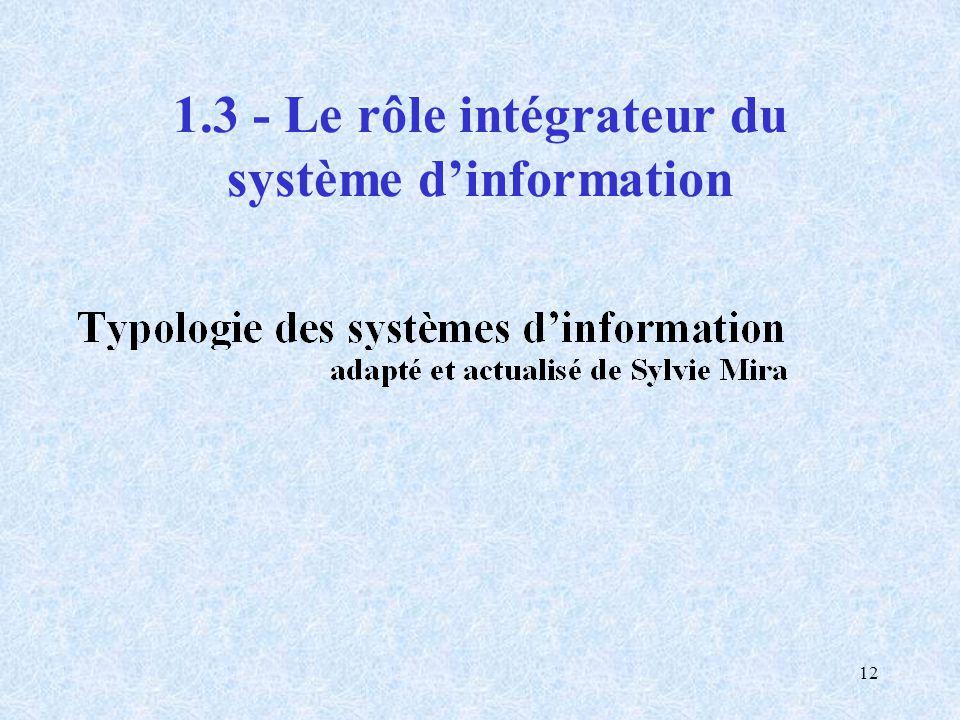 12 1.3 - Le rôle intégrateur du système dinformation