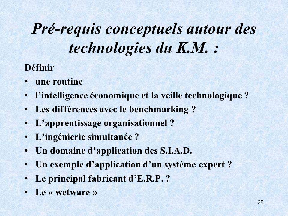 30 Pré-requis conceptuels autour des technologies du K.M. : Définir une routine lintelligence économique et la veille technologique ? Les différences