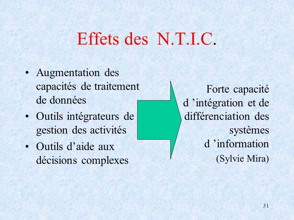 31 Effets des N.T.I.C. Augmentation des capacités de traitement de données Outils intégrateurs de gestion des activités Outils daide aux décisions com