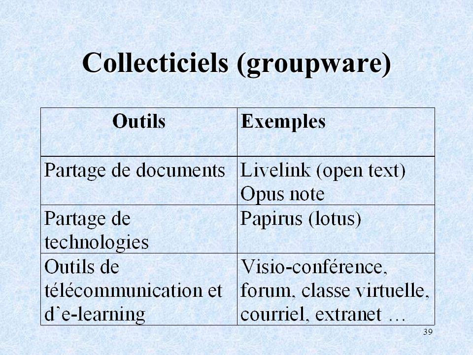 39 Collecticiels (groupware)