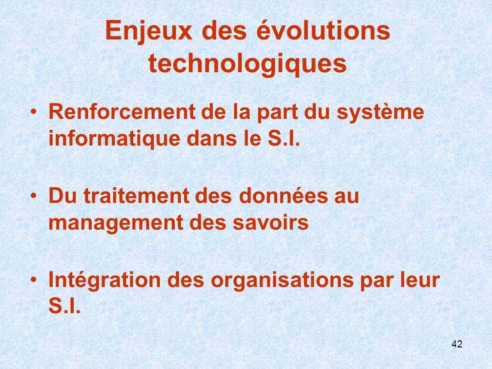 42 Enjeux des évolutions technologiques Renforcement de la part du système informatique dans le S.I. Du traitement des données au management des savoi