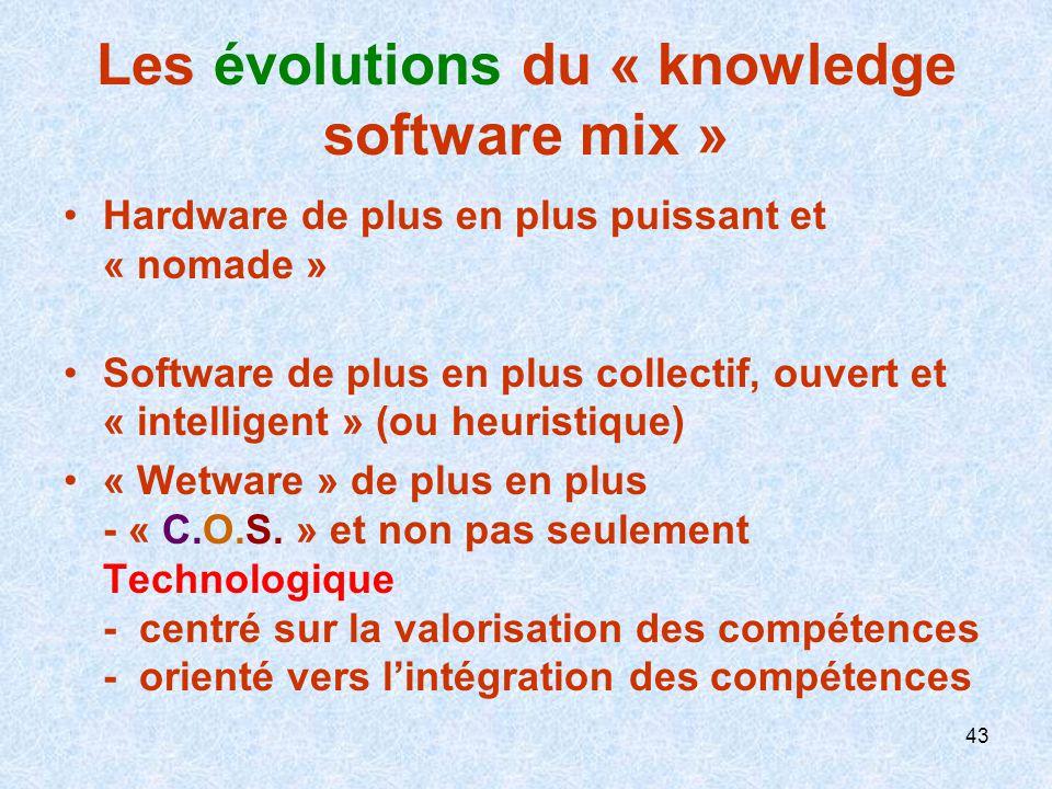 43 Les évolutions du « knowledge software mix » Hardware de plus en plus puissant et « nomade » Software de plus en plus collectif, ouvert et « intell