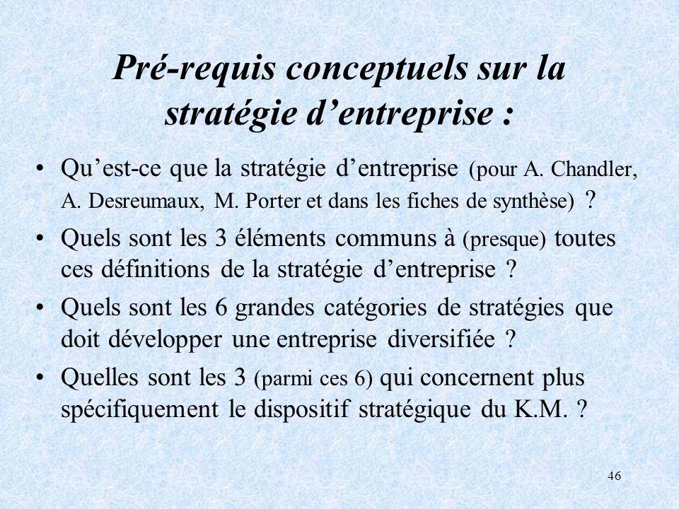 46 Pré-requis conceptuels sur la stratégie dentreprise : Quest-ce que la stratégie dentreprise (pour A. Chandler, A. Desreumaux, M. Porter et dans les