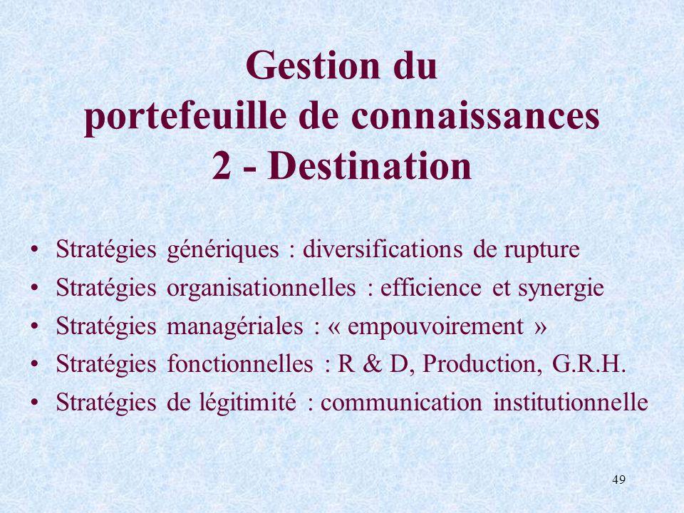 49 Gestion du portefeuille de connaissances 2 - Destination Stratégies génériques : diversifications de rupture Stratégies organisationnelles : effici