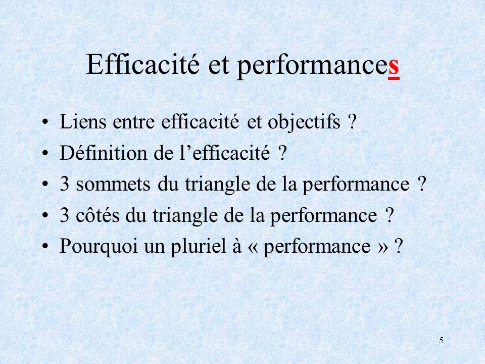5 Efficacité et performances Liens entre efficacité et objectifs ? Définition de lefficacité ? 3 sommets du triangle de la performance ? 3 côtés du tr