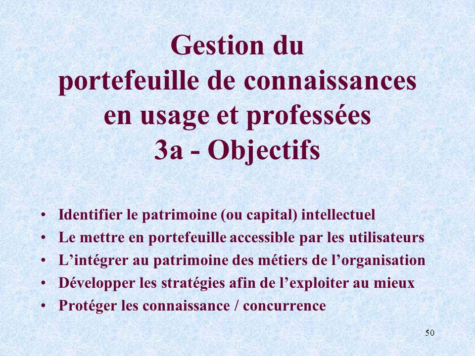 50 Gestion du portefeuille de connaissances en usage et professées 3a - Objectifs Identifier le patrimoine (ou capital) intellectuel Le mettre en port