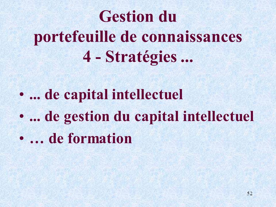 52 Gestion du portefeuille de connaissances 4 - Stratégies...... de capital intellectuel... de gestion du capital intellectuel … de formation