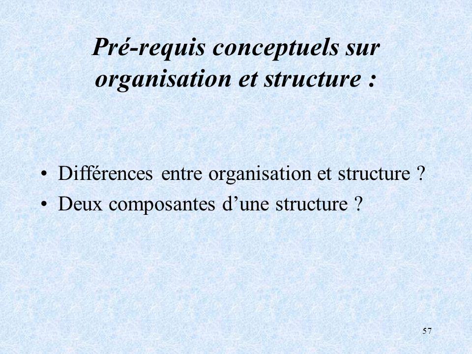 57 Pré-requis conceptuels sur organisation et structure : Différences entre organisation et structure ? Deux composantes dune structure ?