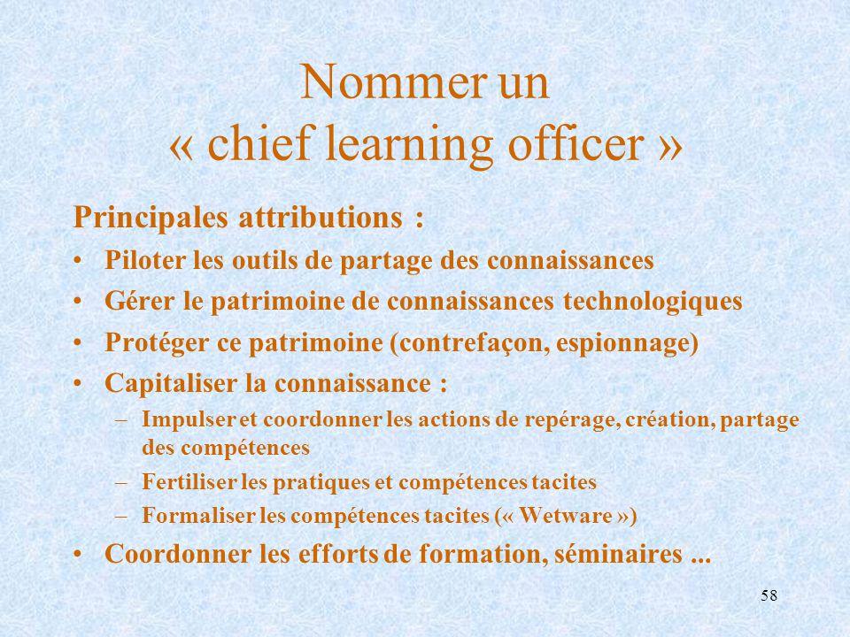 58 Nommer un « chief learning officer » Principales attributions : Piloter les outils de partage des connaissances Gérer le patrimoine de connaissance