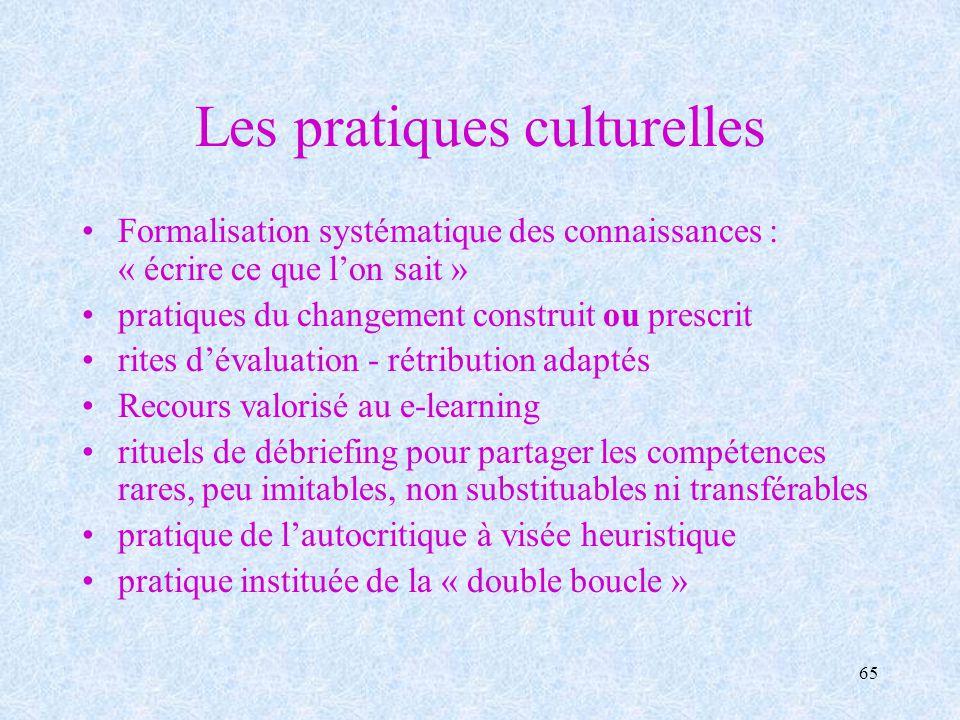 65 Les pratiques culturelles Formalisation systématique des connaissances : « écrire ce que lon sait » pratiques du changement construit ou prescrit r