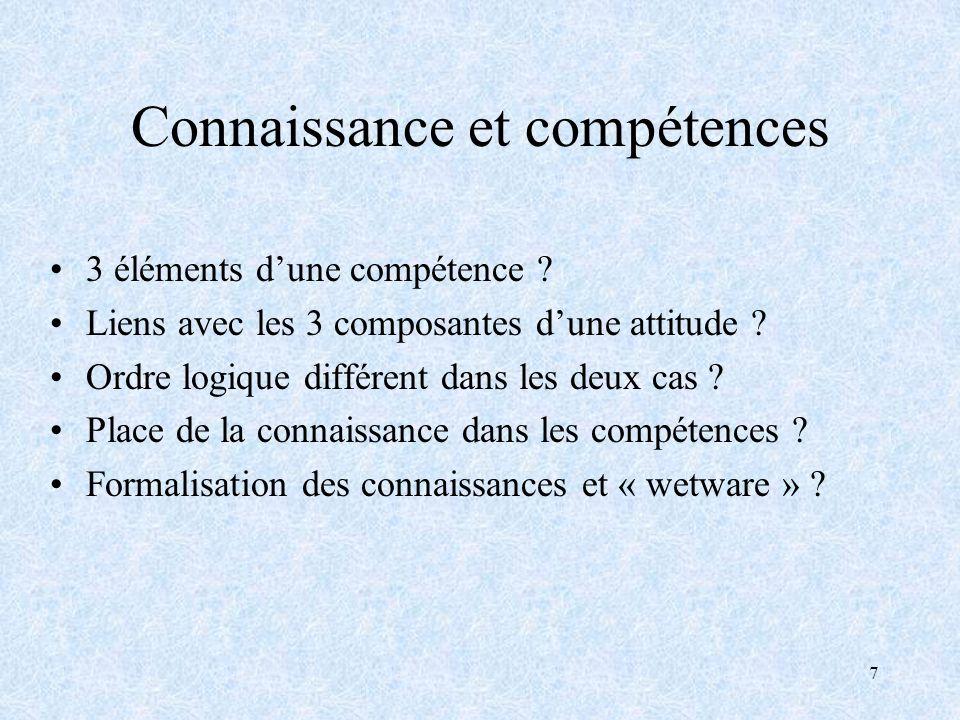 7 Connaissance et compétences 3 éléments dune compétence ? Liens avec les 3 composantes dune attitude ? Ordre logique différent dans les deux cas ? Pl