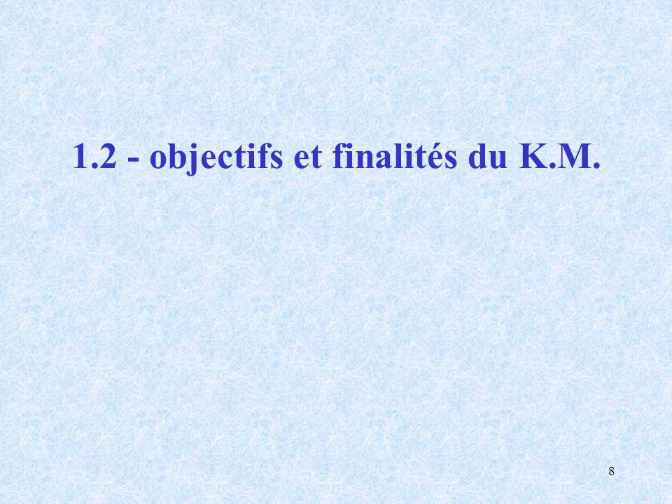 8 1.2 - objectifs et finalités du K.M.