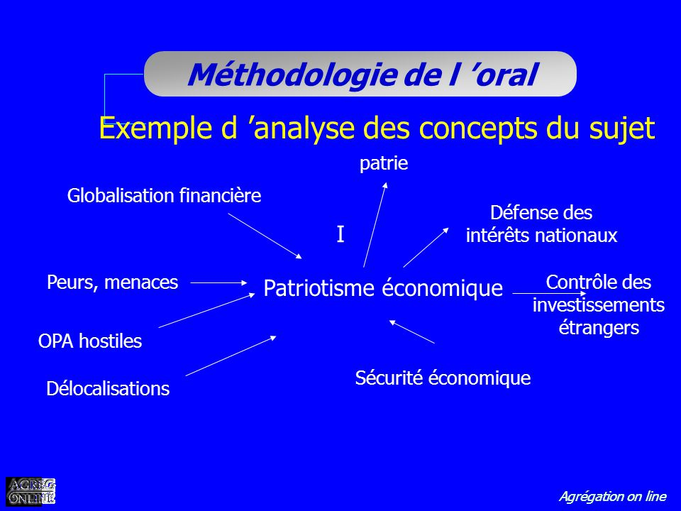 Agrégation on line Méthodologie de l oral Exemple d analyse des concepts du sujet Patriotisme économique I Globalisation financière patrie Défense des
