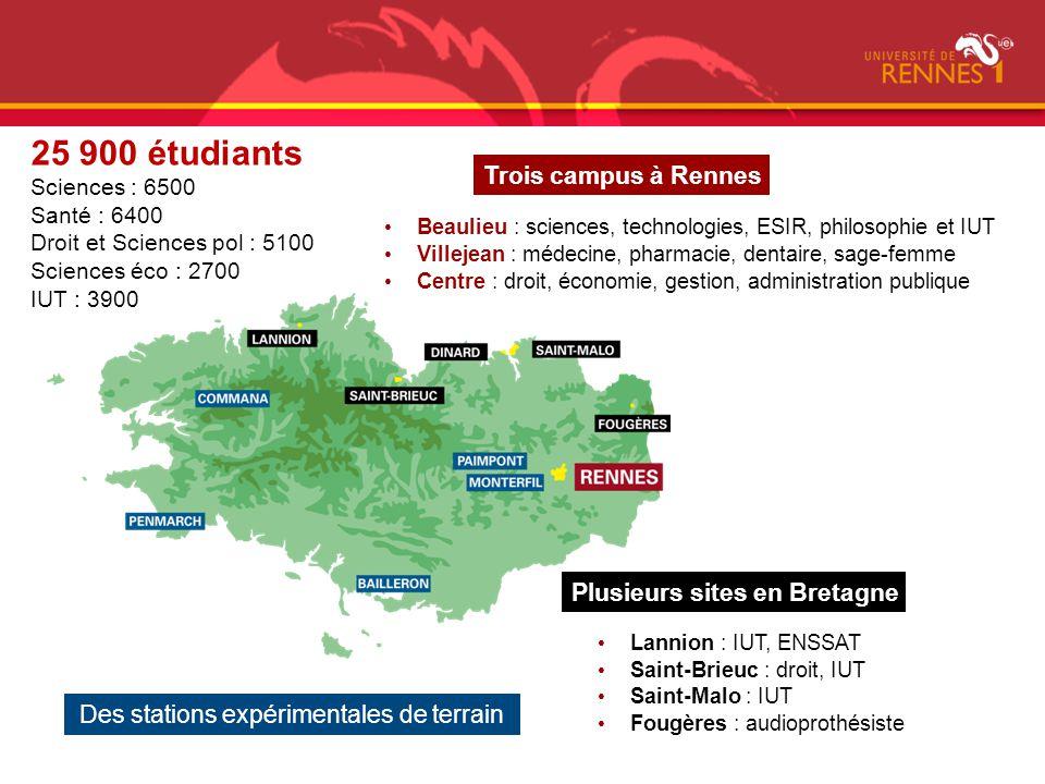 Des stations expérimentales de terrain Lannion : IUT, ENSSAT Saint-Brieuc : droit, IUT Saint-Malo : IUT Fougères : audioprothésiste Beaulieu : science