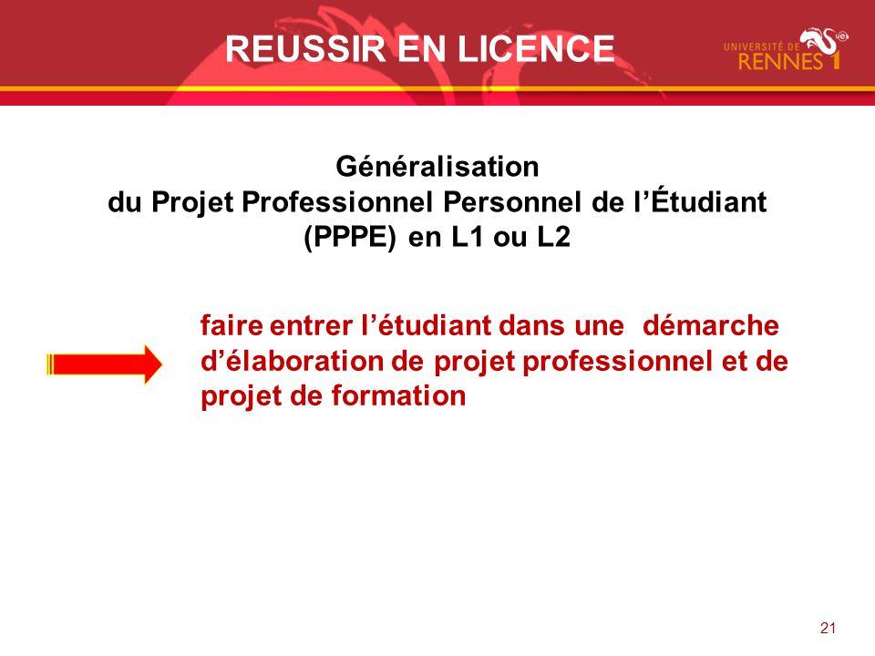 21 REUSSIR EN LICENCE Généralisation du Projet Professionnel Personnel de lÉtudiant (PPPE) en L1 ou L2 faire entrer létudiant dans une démarche délabo