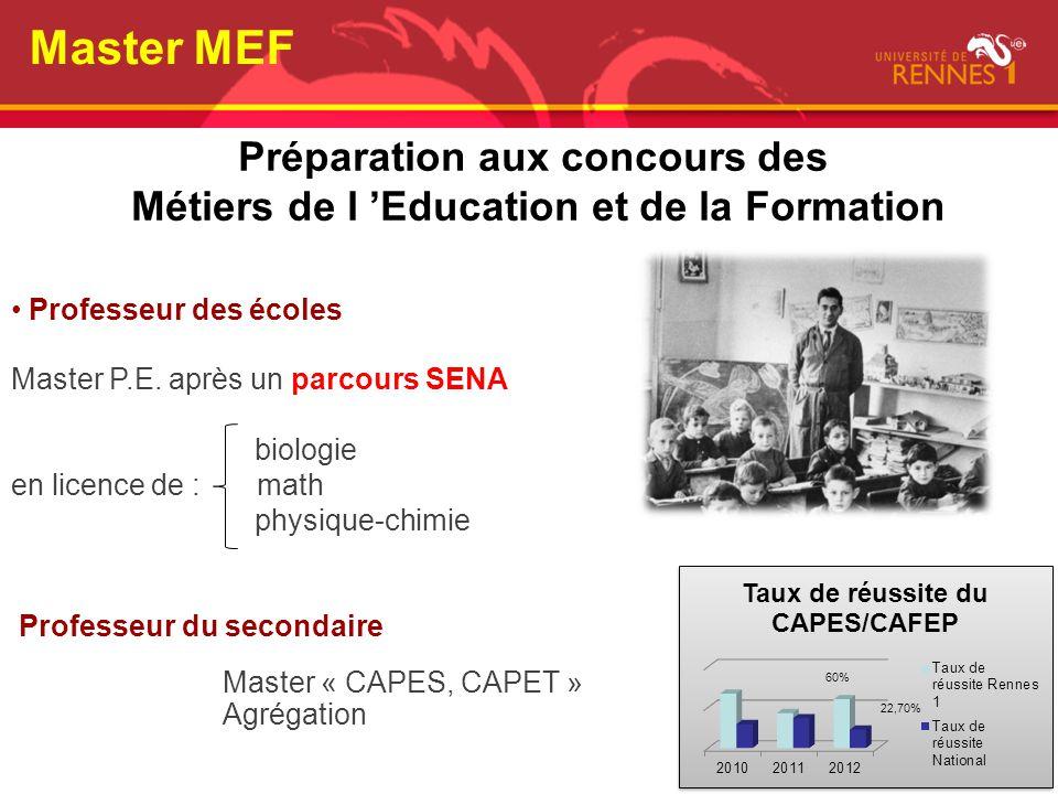 Préparation aux concours des Métiers de l Education et de la Formation Professeur des écoles Master P.E. après un parcours SENA biologie en licence de