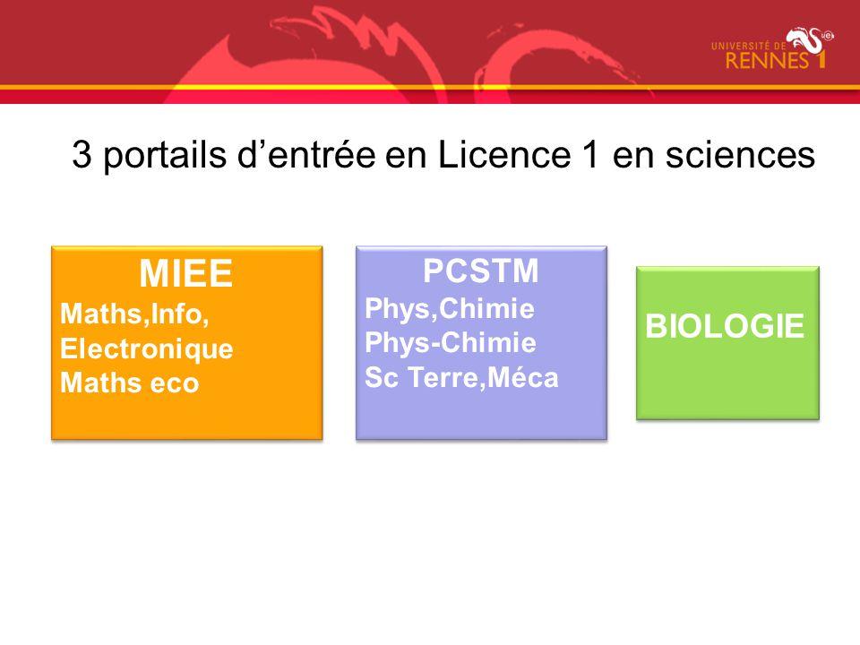 3 portails dentrée en Licence 1 en sciences MIEE Maths,Info, Electronique Maths eco MIEE Maths,Info, Electronique Maths eco PCSTM Phys,Chimie Phys-Chi