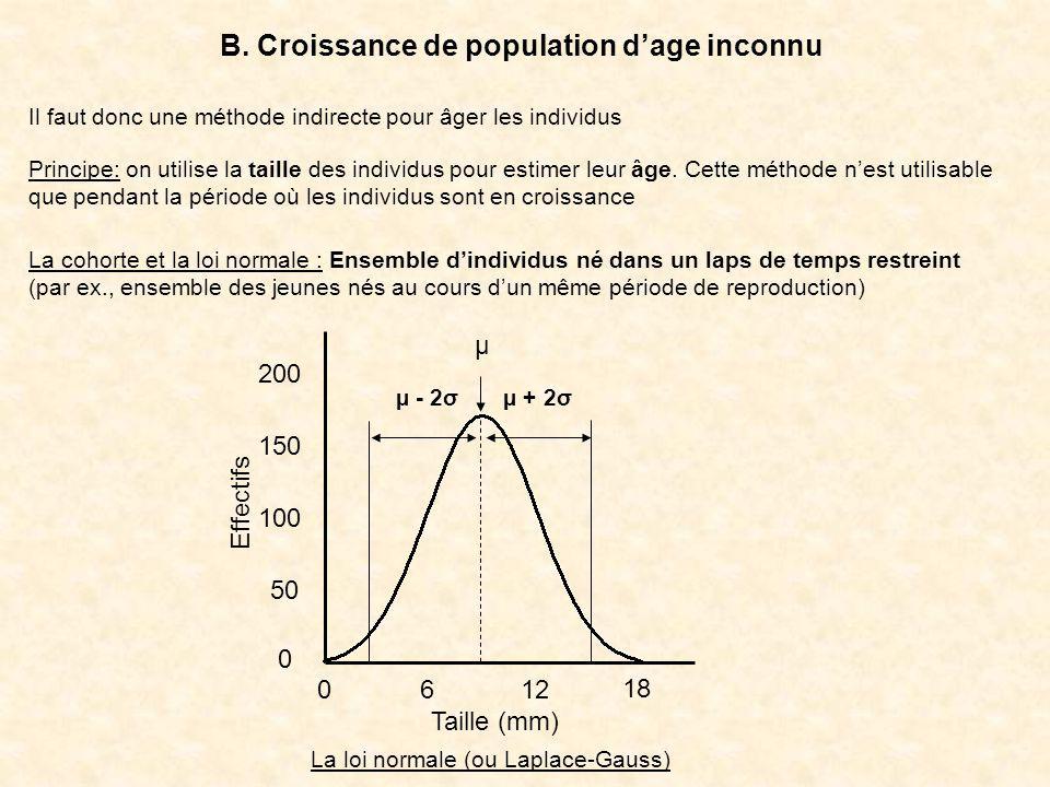 B. Croissance de population dage inconnu Il faut donc une méthode indirecte pour âger les individus Principe: on utilise la taille des individus pour