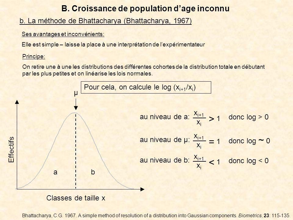 B. Croissance de population dage inconnu b. La méthode de Bhattacharya (Bhattacharya, 1967) Ses avantages et inconvénients: Elle est simple – laisse l