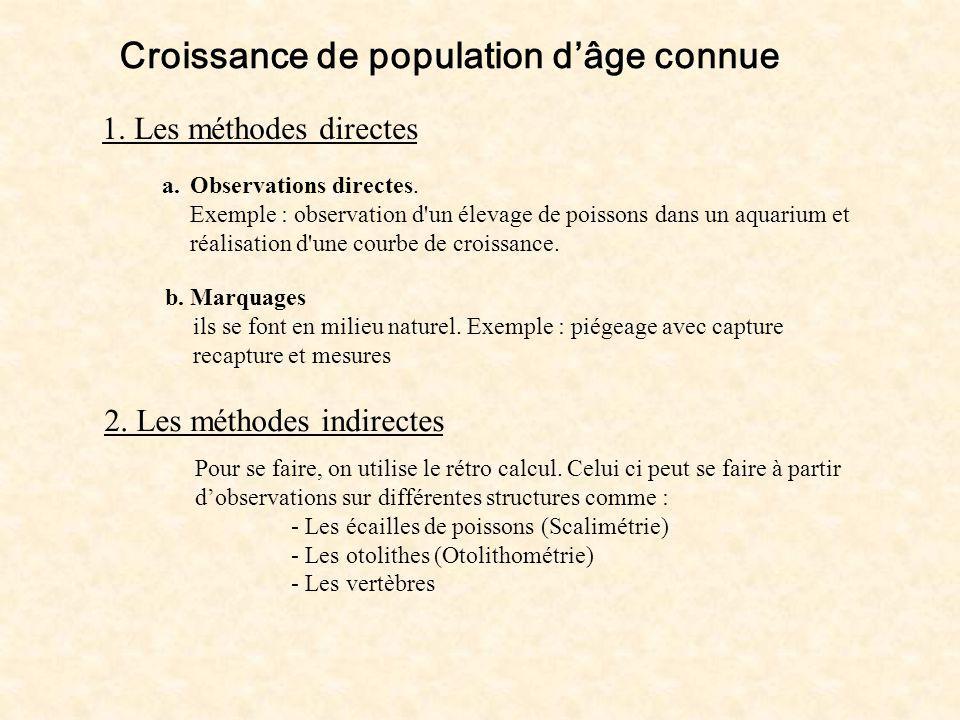 Croissance de population dâge connue 1.Les méthodes directes a.Observations directes.