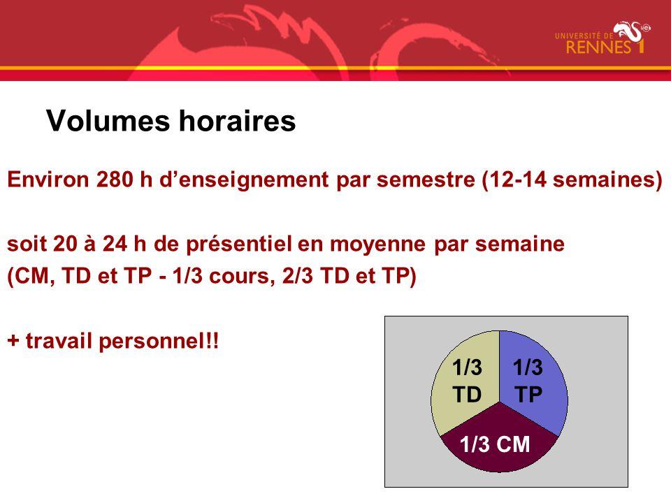 Environ 280 h denseignement par semestre (12-14 semaines) soit 20 à 24 h de présentiel en moyenne par semaine (CM, TD et TP - 1/3 cours, 2/3 TD et TP)