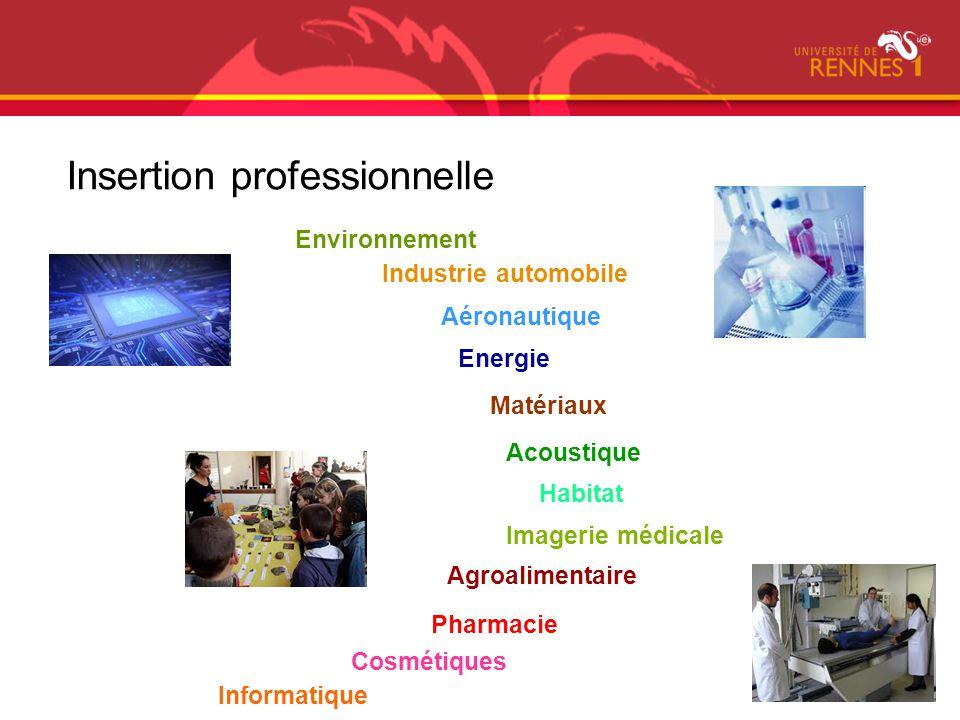 Insertion professionnelle Agroalimentaire Habitat Matériaux Aéronautique Energie Industrie automobile Acoustique Imagerie médicale Environnement Pharm