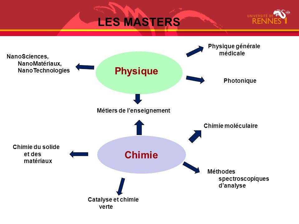 Physique LES MASTERS Physique générale médicale NanoSciences, NanoMatériaux, NanoTechnologies Photonique Chimie Chimie du solide et des matériaux Méth