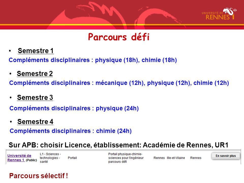 Parcours défi Semestre 1 Compléments disciplinaires : physique (18h), chimie (18h) Semestre 2 Compléments disciplinaires : mécanique (12h), physique (