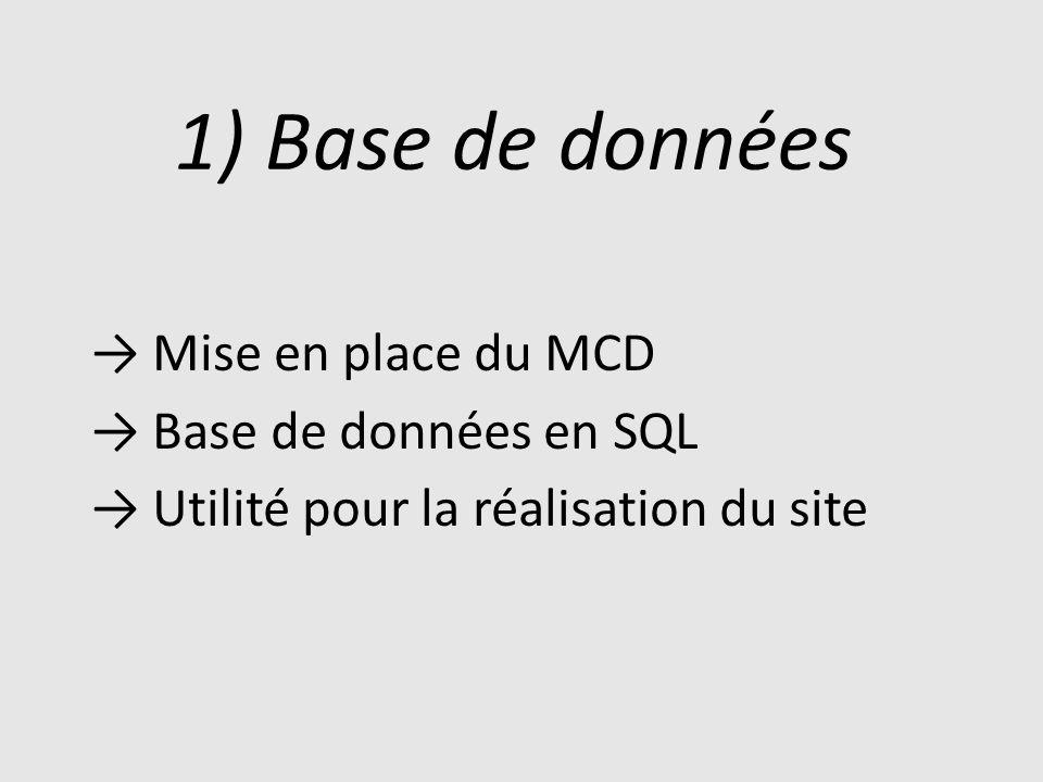 1) Base de données Mise en place du MCD Base de données en SQL Utilité pour la réalisation du site