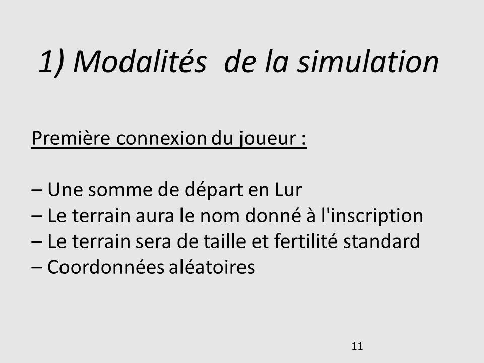 11 1) Modalités de la simulation Première connexion du joueur : – Une somme de départ en Lur – Le terrain aura le nom donné à l'inscription – Le terra