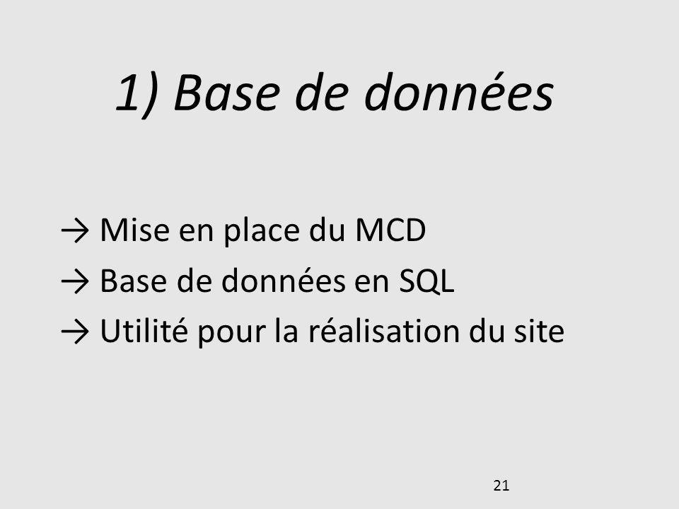 21 1) Base de données Mise en place du MCD Base de données en SQL Utilité pour la réalisation du site