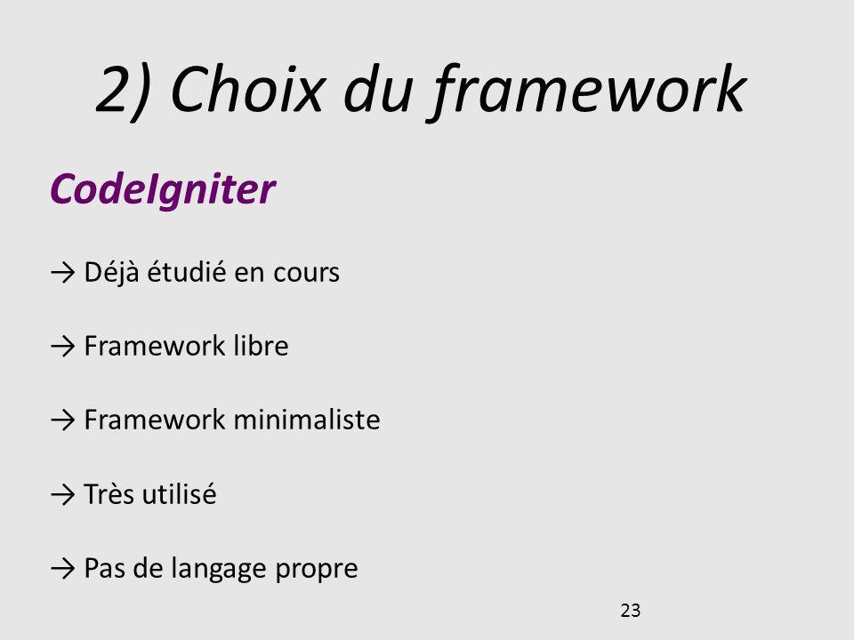 23 2) Choix du framework CodeIgniter Déjà étudié en cours Framework libre Framework minimaliste Très utilisé Pas de langage propre