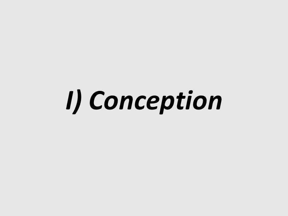 I) Conception