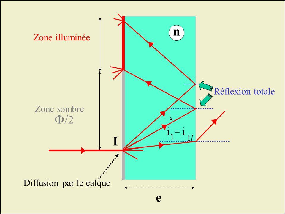 Zone illuminée Réflexion totale I e Diffusion par le calque n i = i 1 1l1l Zone sombre