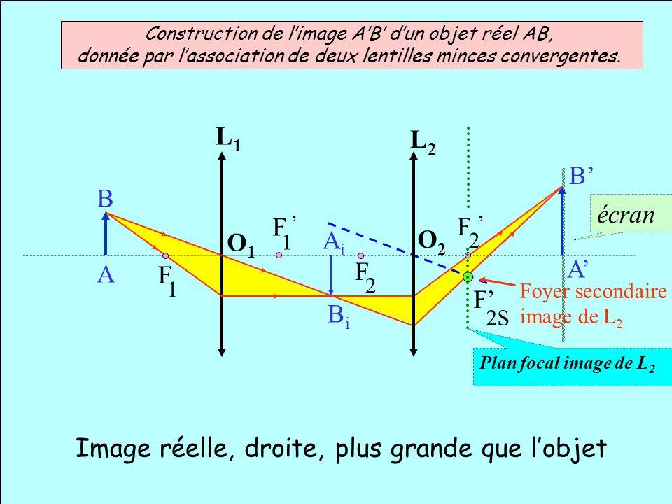 1 F AiAi BiBi A B Plan focal image de L 2 A B O1O1 O2O2 L1L1 L2L2 écran F 1 F 2 F 2 F 2S Construction de limage AB dun objet réel AB, donnée par lasso