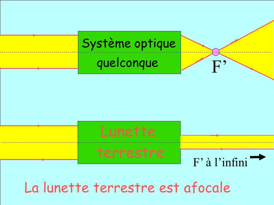 F Système optique quelconque Lunette terrestre F à linfini La lunette terrestre est afocale
