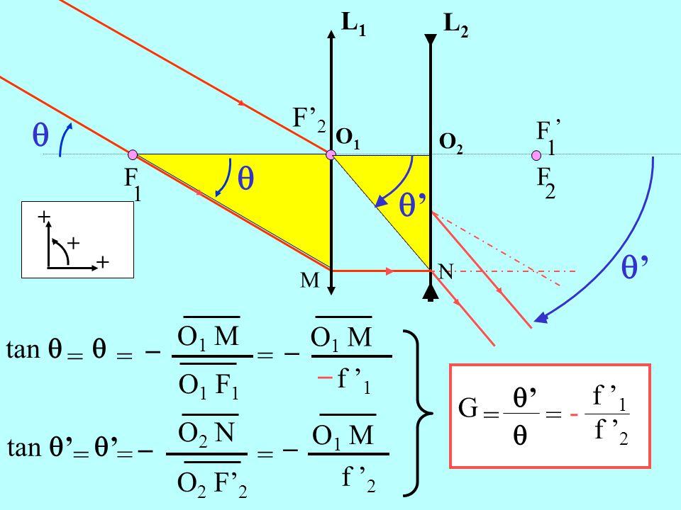 L1L1 L2L2 = O 1 M O 1 F 1 f 1 _ _ = O 1 M _ = f 2 _ = f 1 - G = O1O1 O2O2 F 1 F 2 1 F M N + + + tan = tan = O 2 N O 2 F 2 _ = F2F2