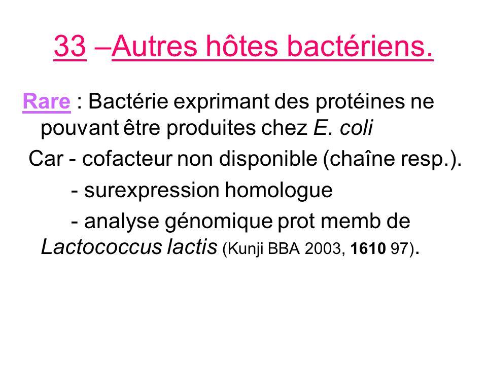 33 –Autres hôtes bactériens.