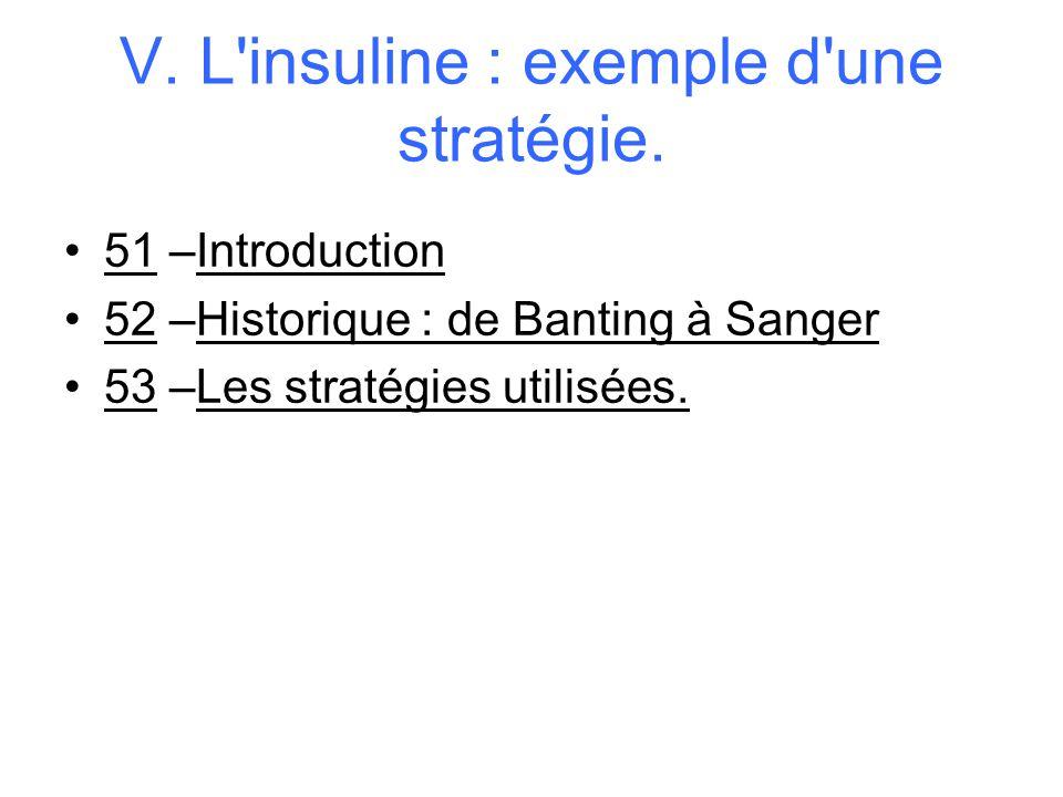 V.L insuline : exemple d une stratégie.