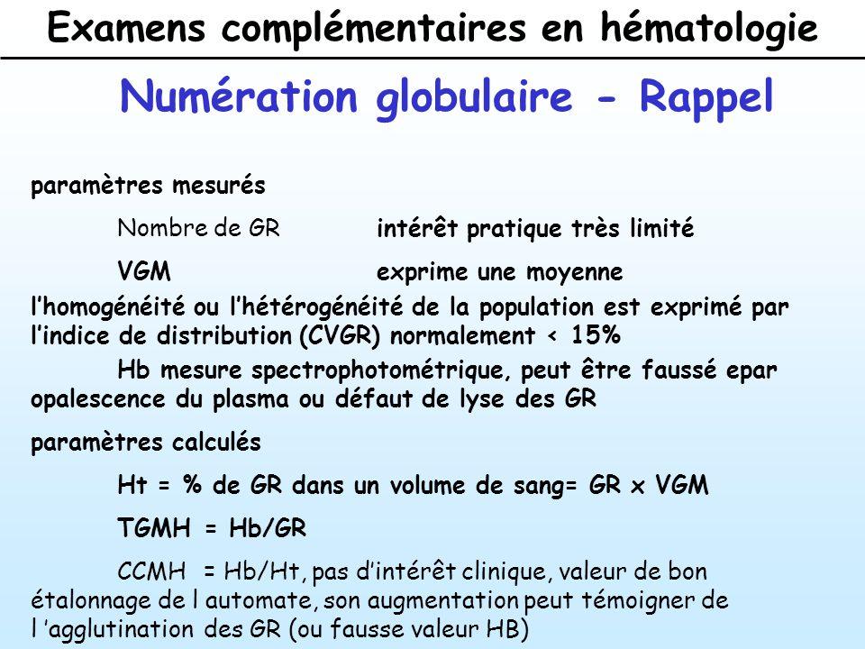 Examens complémentaires en hématologie Numération globulaire - Rappel paramètres mesurés Nombre de GR intérêt pratique très limité VGM exprime une moyenne lhomogénéité ou lhétérogénéité de la population est exprimé par lindice de distribution (CVGR) normalement < 15% Hb mesure spectrophotométrique, peut être faussé epar opalescence du plasma ou défaut de lyse des GR paramètres calculés Ht = % de GR dans un volume de sang= GR x VGM TGMH= Hb/GR CCMH= Hb/Ht, pas dintérêt clinique, valeur de bon étalonnage de l automate, son augmentation peut témoigner de l agglutinationdes GR (ou fausse valeur HB)