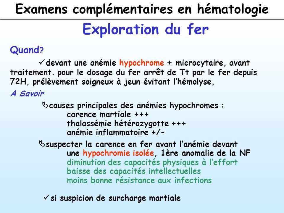 Examens complémentaires en hématologie Exploration du fer Quand .