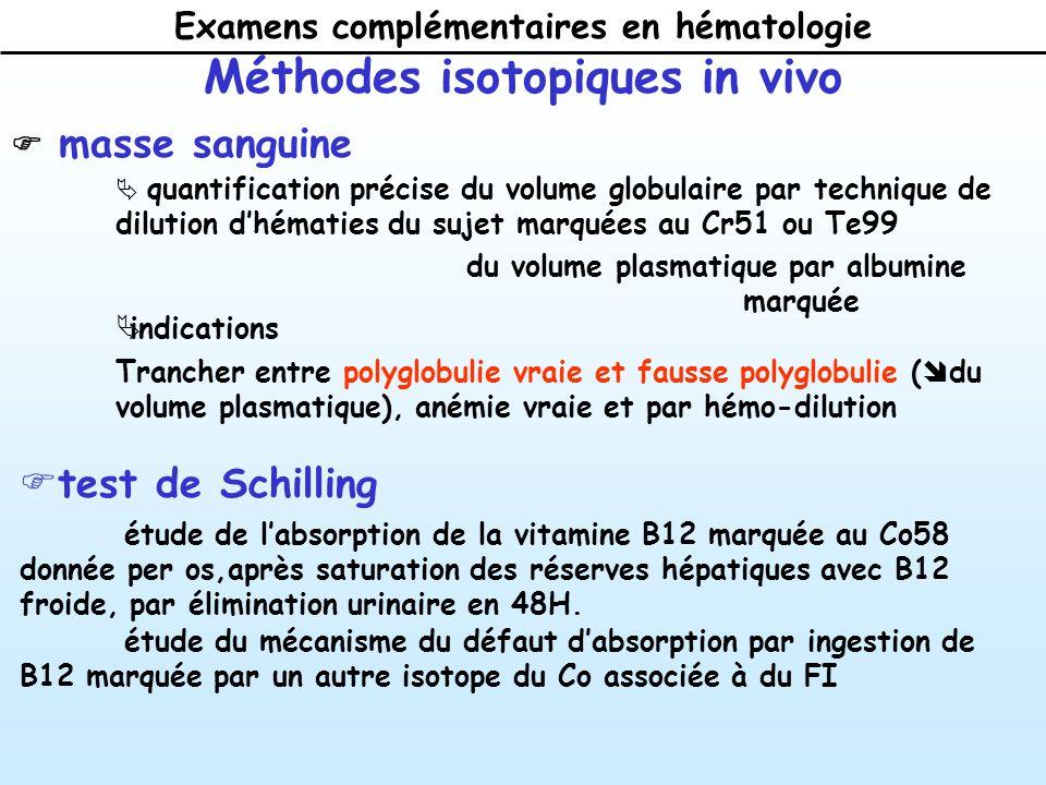 Examens complémentaires en hématologie masse sanguine quantification précise du volume globulaire par technique de dilution dhématies du sujet marquées au Cr51 ou Te99 du volume plasmatique par albumine marquée Méthodes isotopiques in vivo test de Schilling étude de labsorption de la vitamine B12 marquée au Co58 donnée per os,après saturation des réserves hépatiques avec B12 froide, par élimination urinaire en 48H.