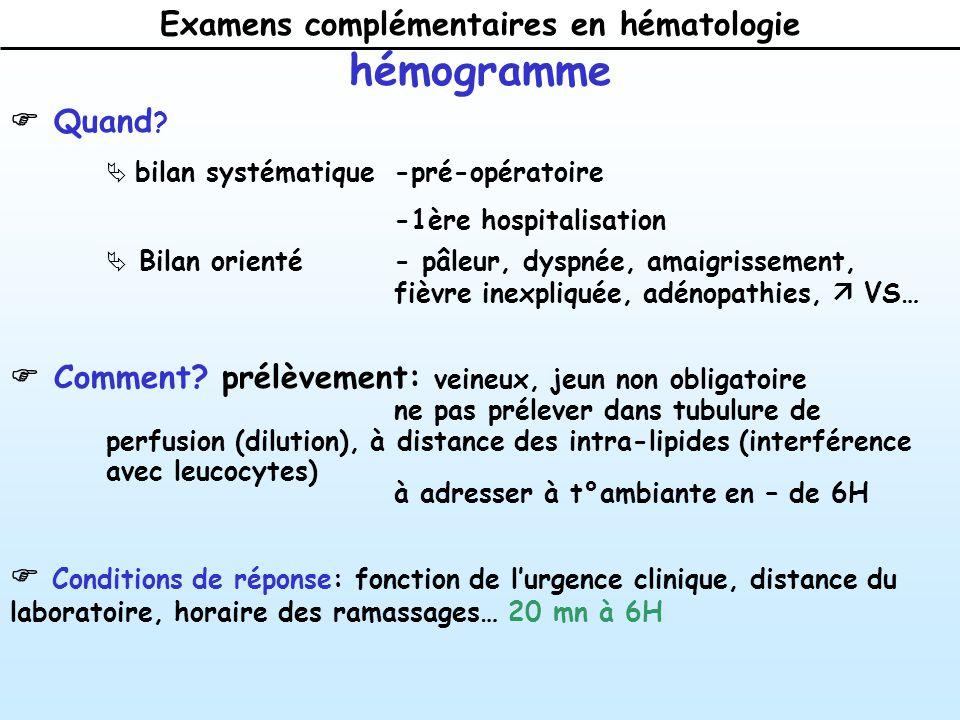 Examens complémentaires en hématologie Quand .
