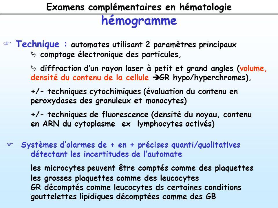 Examens complémentaires en hématologie hémogramme Technique : automates utilisant 2 paramètres principaux comptage électronique des particules, diffraction dun rayon laser à petit et grand angles (volume, densité du contenu de la cellule GR hypo/hyperchromes), +/- techniques cytochimiques (évaluation du contenu en peroxydases des granuleux et monocytes) +/- techniques de fluorescence (densité du noyau, contenu en ARN du cytoplasme ex lymphocytes activés) Systèmes dalarmes de + en + précises quanti/qualitatives détectant les incertitudes de lautomate les microcytes peuvent être comptés comme des plaquettes les grosses plaquettes comme des leucocytes GR décomptés comme leucocytes ds certaines conditions gouttelettes lipidiques décomptées comme des GB