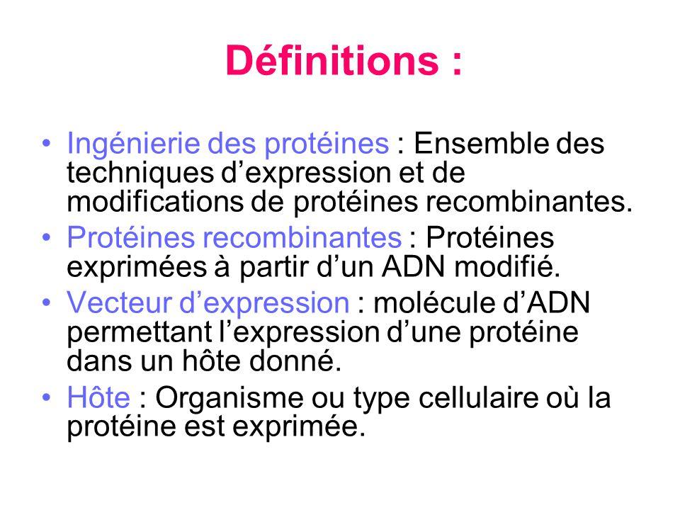 Définitions : Ingénierie des protéines : Ensemble des techniques dexpression et de modifications de protéines recombinantes. Protéines recombinantes :